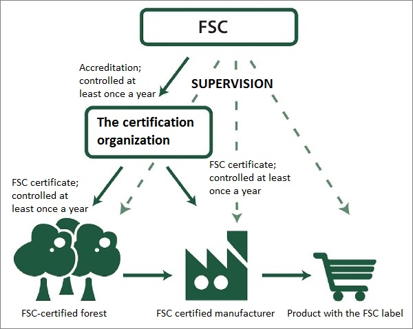 International system of protection of well known trademarks
